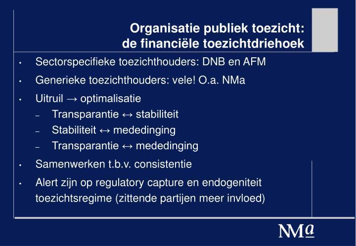 Organisatie publiek toezicht de financi le toezichtdriehoek