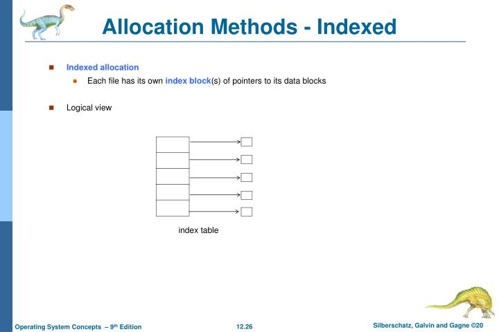 Allocation Methods - Indexed