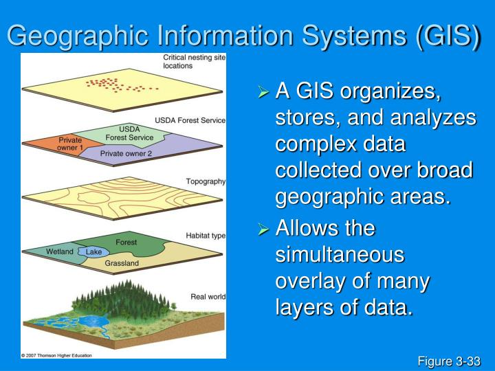 a description of geographic information systems Understanding geographic relationships between people, land use, and resources is fundamental to planning urban planners routinely use spatial analysis to inform decision-making this course will introduce students to geographic information systems (gis), a tool to analyze and visualize spatial data the course will emphasize the core functions of gis: map making, data management, and.