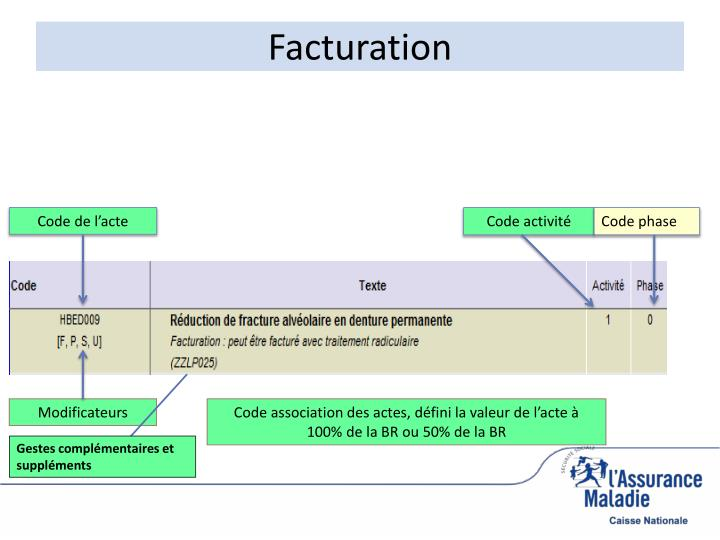 Facturation