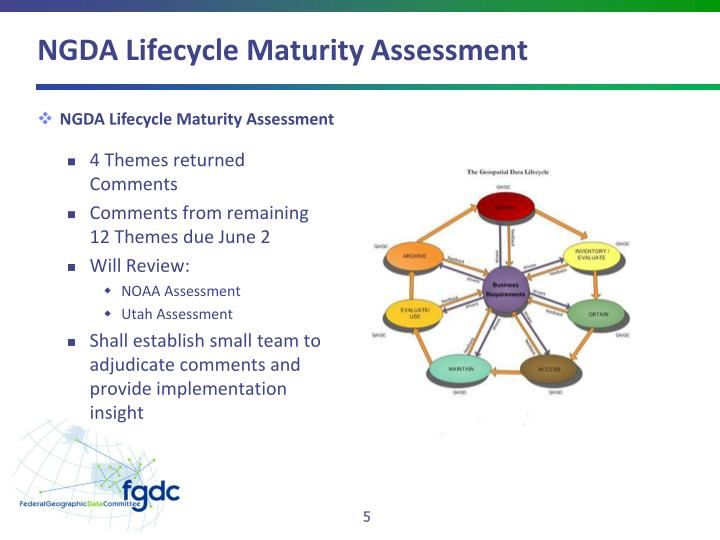 NGDA Lifecycle Maturity Assessment