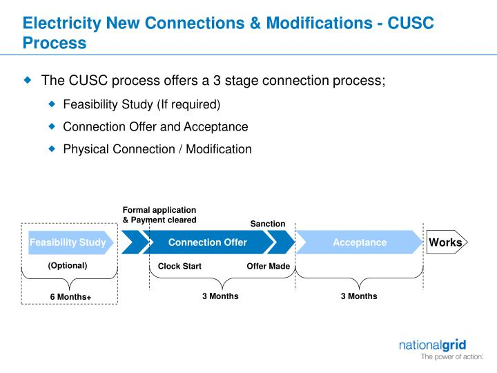 Electricity New Connections & Modifications - CUSC Process
