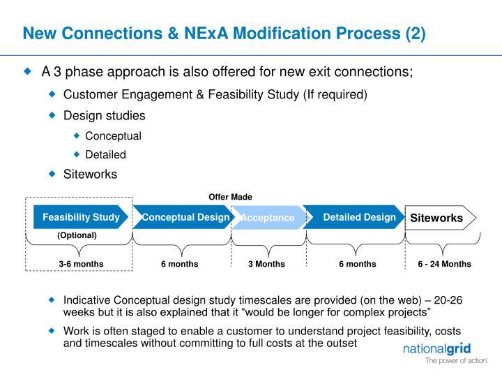 New Connections & NExA Modification Process (2)
