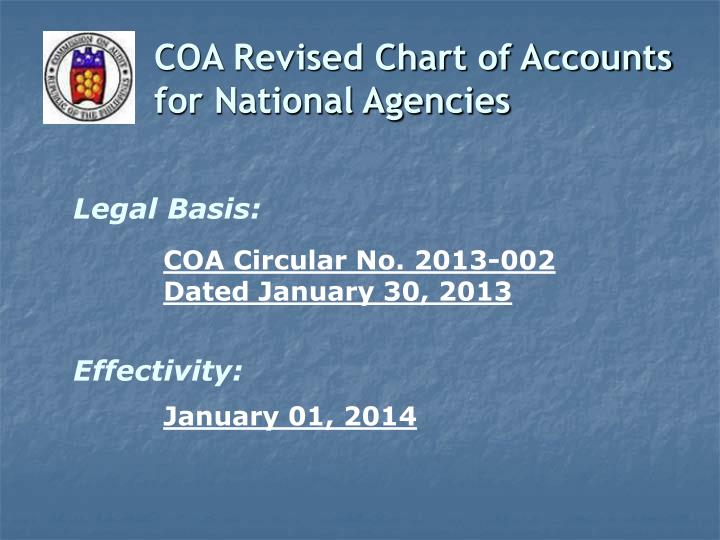 Ppt Coa Revised Chart Of Accounts For National Agencies Powerpoint Presentation Id 4429727