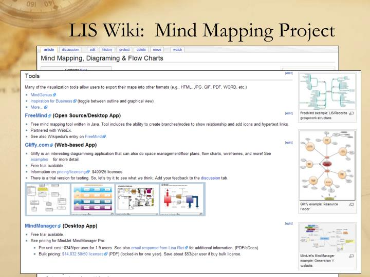 LIS Wiki:  Mind Mapping Project