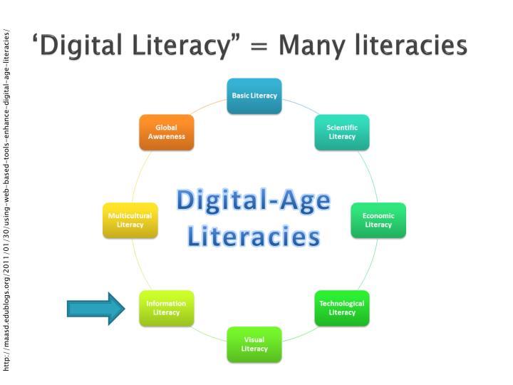 "'Digital Literacy"" = Many literacies"