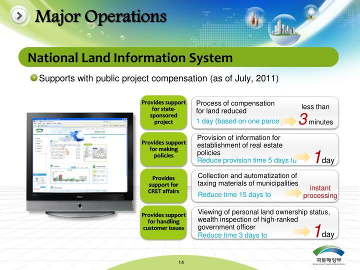 Major Operations