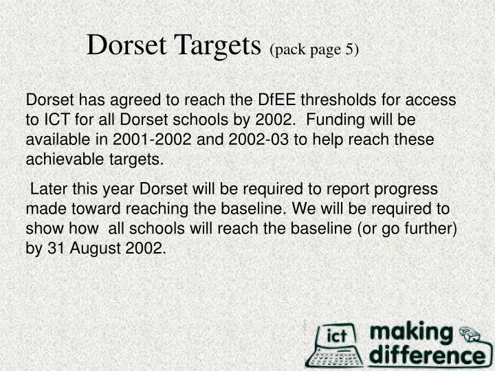 Dorset Targets