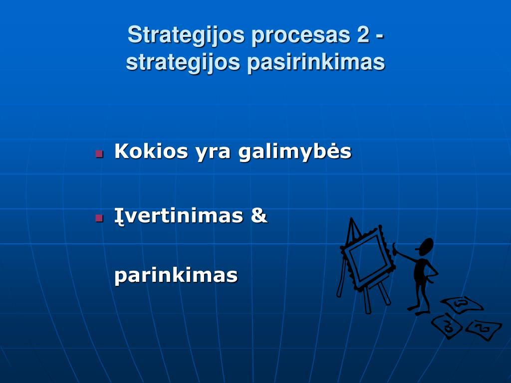 Pasirinkimo arbitražo prekybos strategijos