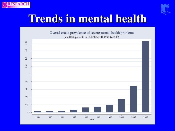 Trends in mental health