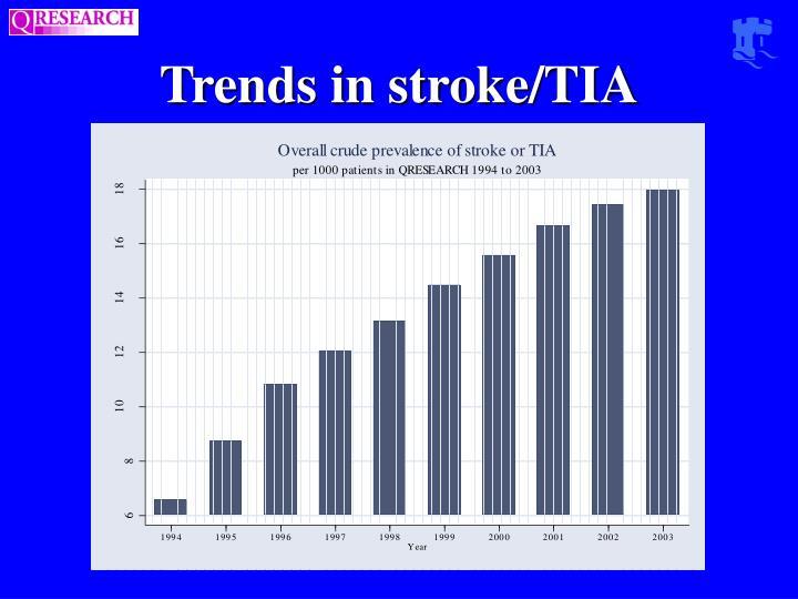 Trends in stroke/TIA