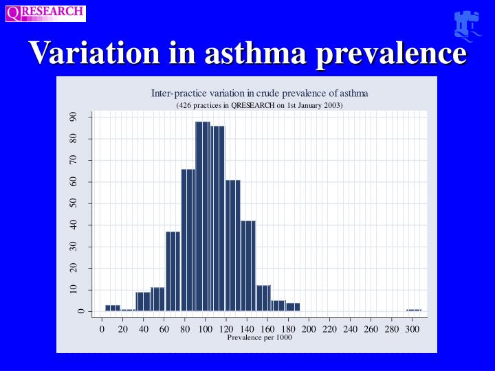 Variation in asthma prevalence