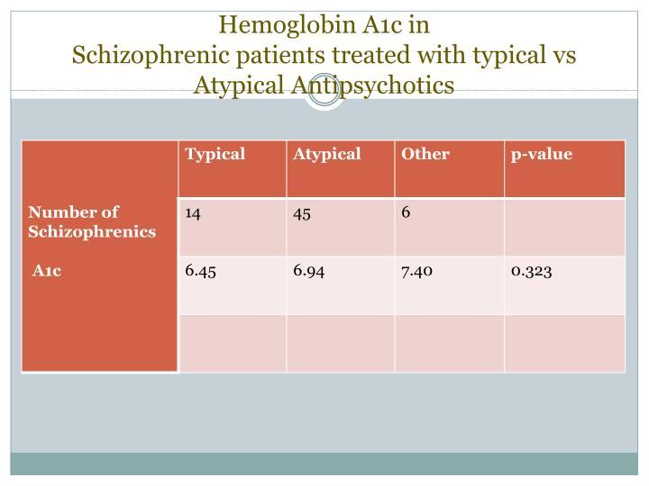 Hemoglobin A1c in