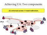 achieving ua two components1