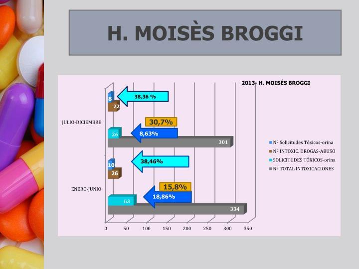 H. MOISÈS BROGGI