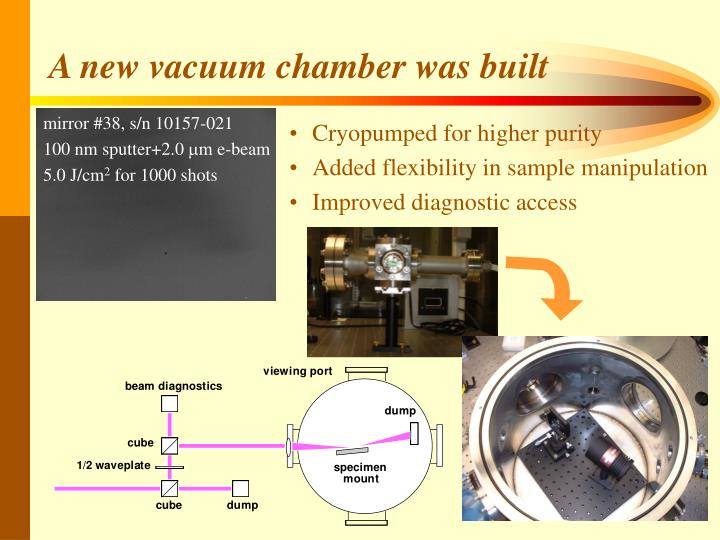 A new vacuum chamber was built