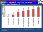 sanitation coverage in rural areas over years independent assessment