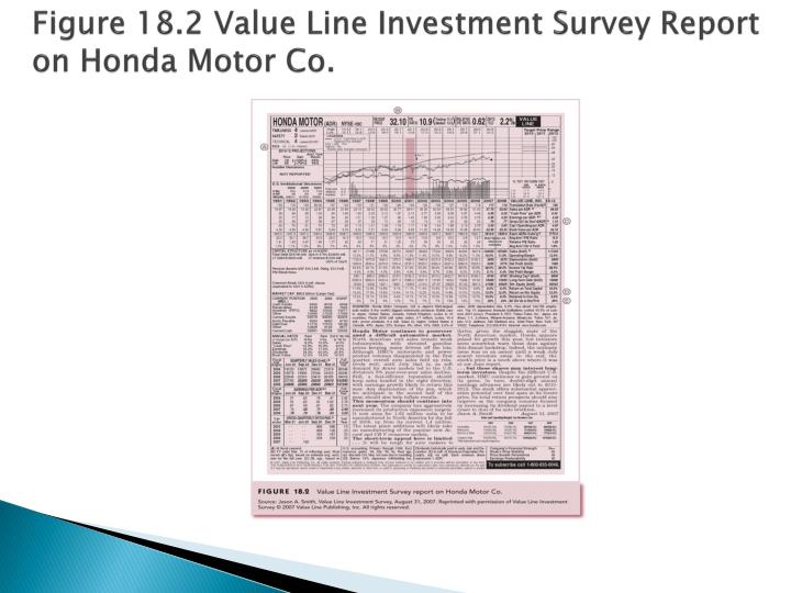 Figure 18.2 Value Line Investment Survey Report on Honda Motor Co.