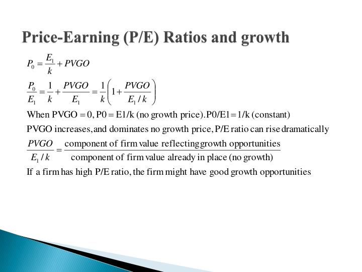 Price-Earning (P/E) Ratios and growth