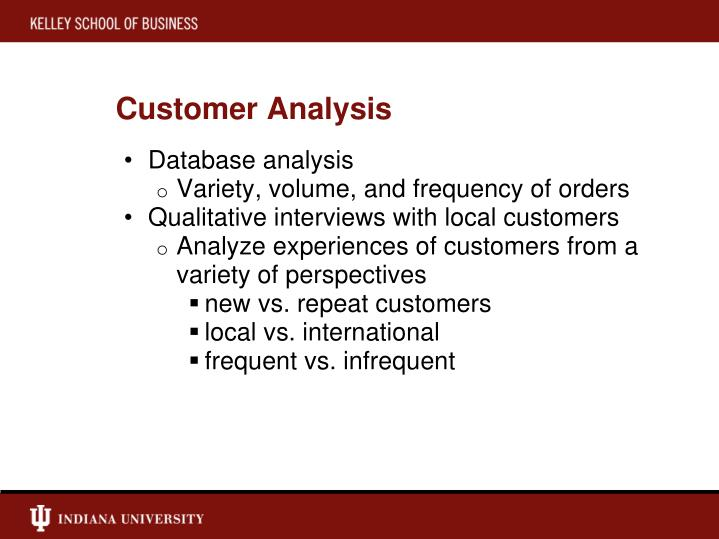 CustomerAnalysis