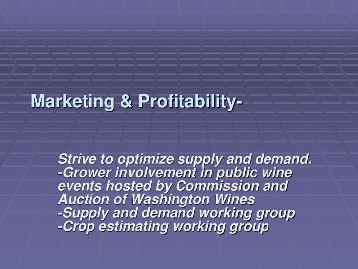 Marketing & Profitability-