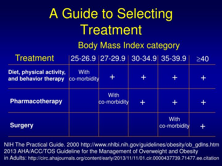 A Guide to Selecting Treatment