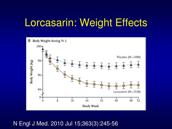 Lorcasarin: Weight Effects