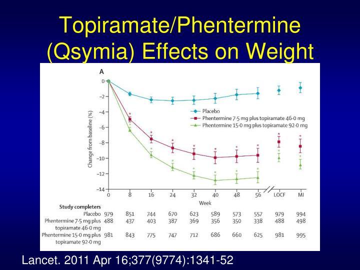 Topiramate/Phentermine (Qsymia) Effects on Weight