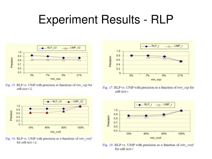 Experiment Results - RLP