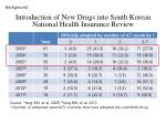 introduction of new drugs into south korean national health insurance review