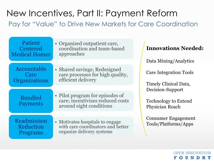 New Incentives, Part II: Payment Reform
