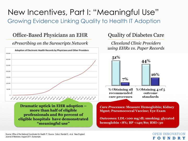 "New Incentives, Part I: ""Meaningful Use"""