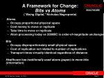 a framework for change bits vs atoms being digital nicholas negroponte