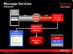 message services inbound