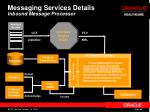messaging services details inbound message processor