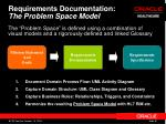 requirements documentation the problem space model