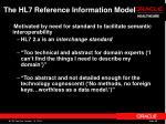 the hl7 reference information model