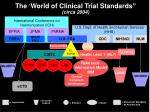the world of clinical trial standards circa 2004