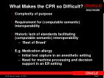 what makes the cpr so difficult