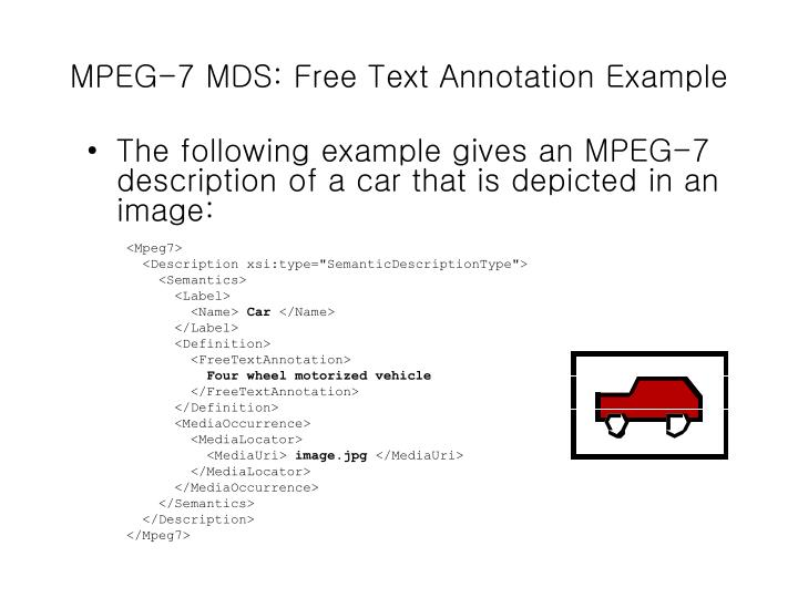 PowerPoint and mpeg-2