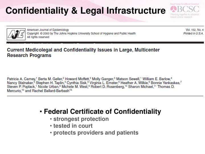 Confidentiality & Legal Infrastructure