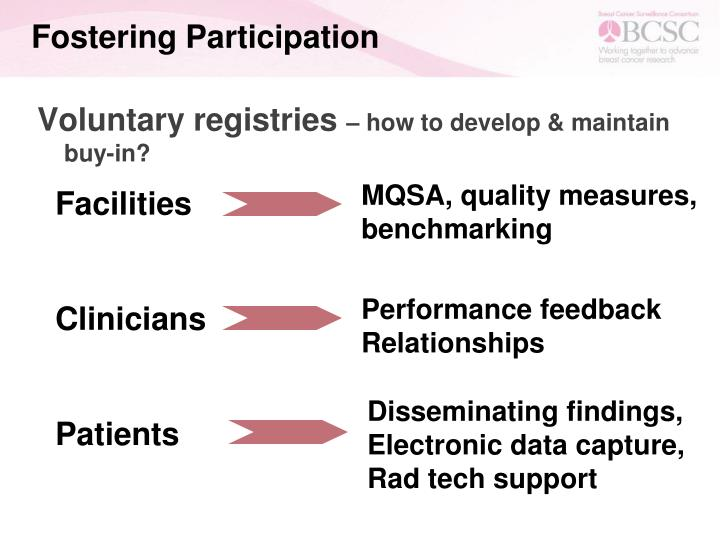 Fostering Participation