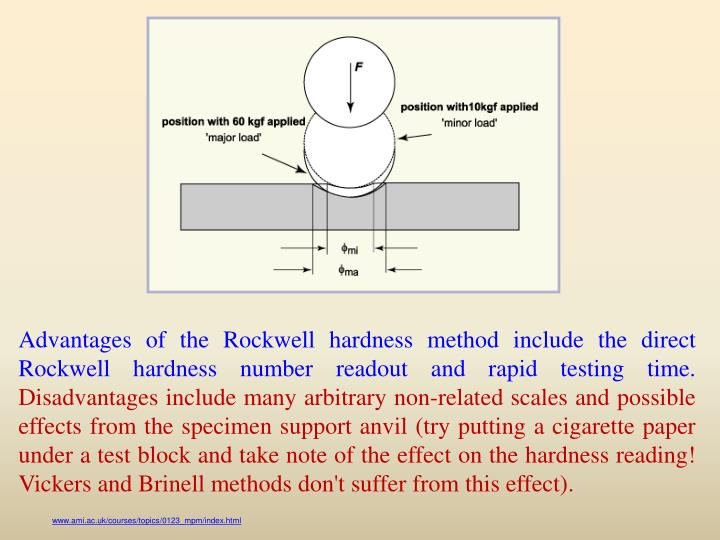 Advantages of the Rockwell hardness method include the direct Rockwell hardness number readout and rapid testing time.