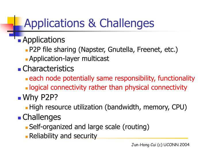 Applications & Challenges