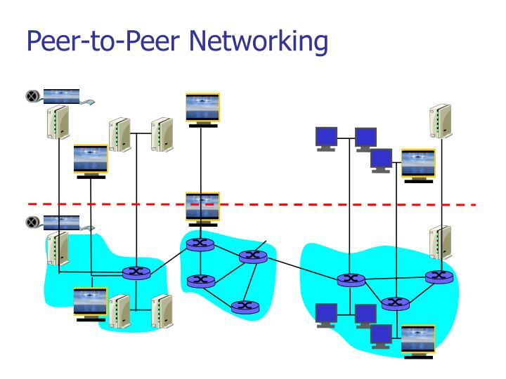 Peer-to-Peer Networking