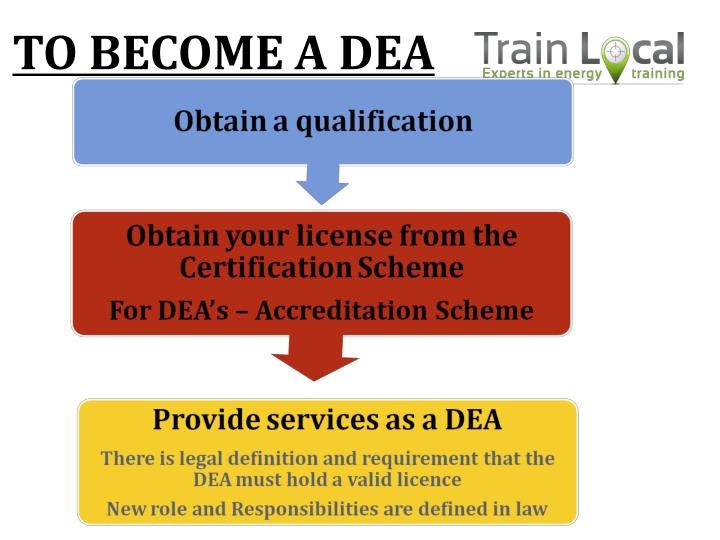 Ppt To Become A Dea Powerpoint Presentation Id4433191