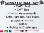science for data team