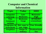 computer and chemical information