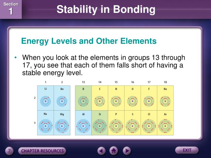 Energy Levels and Other Elements