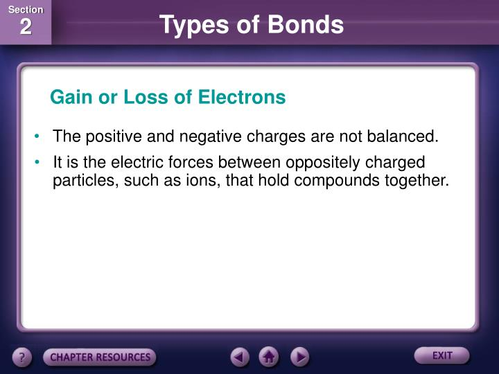 Gain or Loss of Electrons